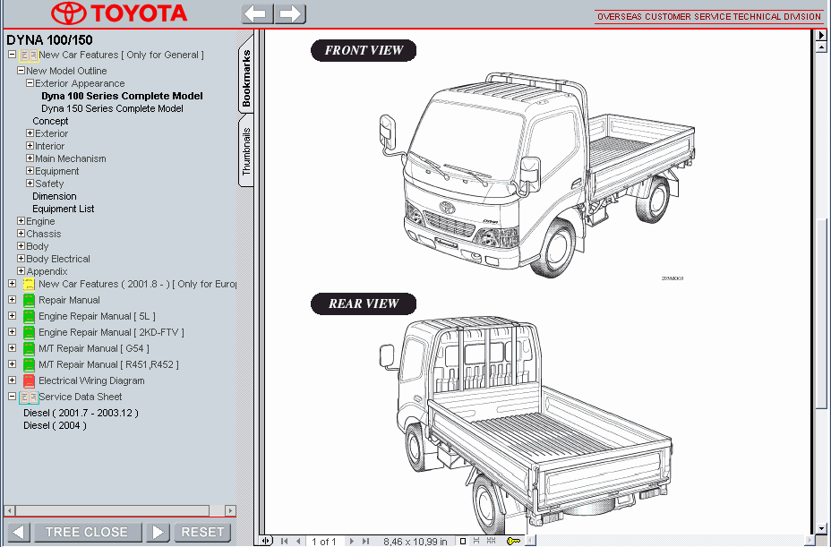 wiring diagram toyota dyna wiring wiring diagrams online toyota dyna 100 150 service manual
