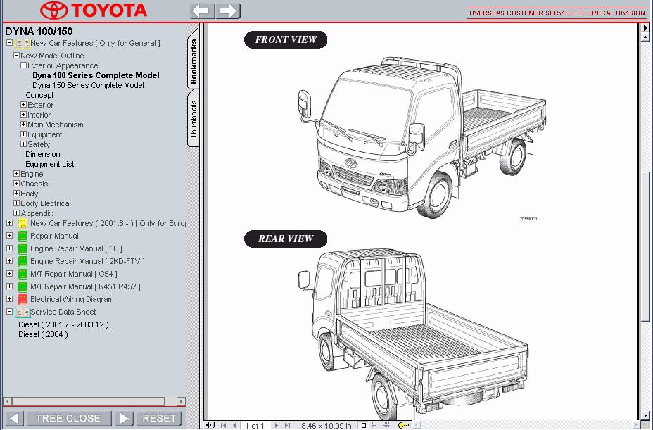 Toyota dyna service manual repair order