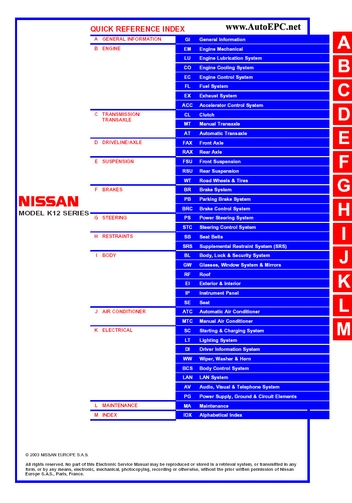 Nissan Micra - K11 series repair manual Order & Download on