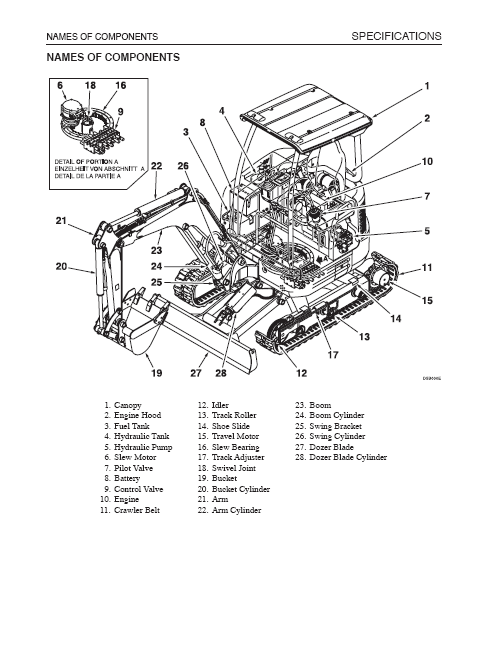 Takeuchi TB015 repair manual Order & Download on pinout diagrams, gmc fuse box diagrams, transformer diagrams, honda motorcycle repair diagrams, snatch block diagrams, electrical diagrams, hvac diagrams, internet of things diagrams, friendship bracelet diagrams, troubleshooting diagrams, led circuit diagrams, sincgars radio configurations diagrams, electronic circuit diagrams, switch diagrams, motor diagrams, lighting diagrams, engine diagrams, battery diagrams, smart car diagrams, series and parallel circuits diagrams,