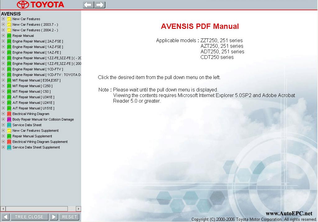 Auto Repair Manuals Free >> Free Download Car Repair Manual Toyota Avensis Ssfasr