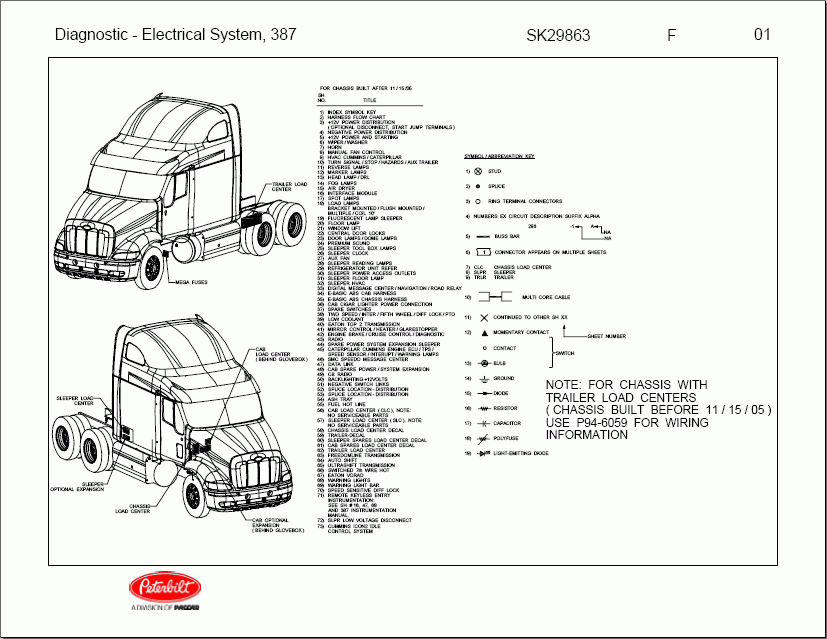 Peterbilt Electrical System Wiring Diagram repair manual ...