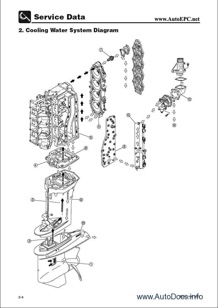 Tohatsu Parts And Service Manuals Parts Catalog Repair Manual Order  U0026 Download