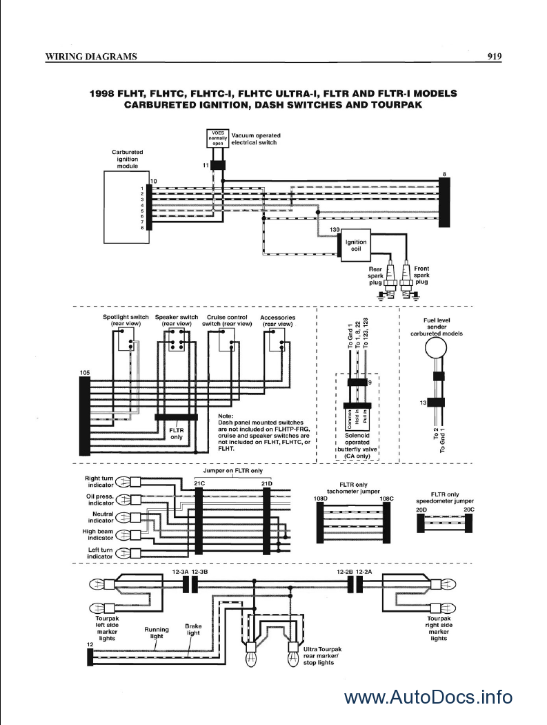 wiring diagram for 1985 fxrs 1985 fxr oil pump wiring