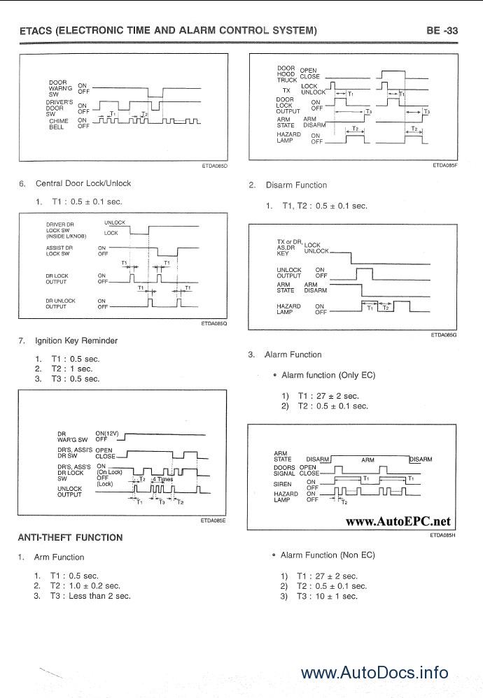 hyundai accent repair manual download