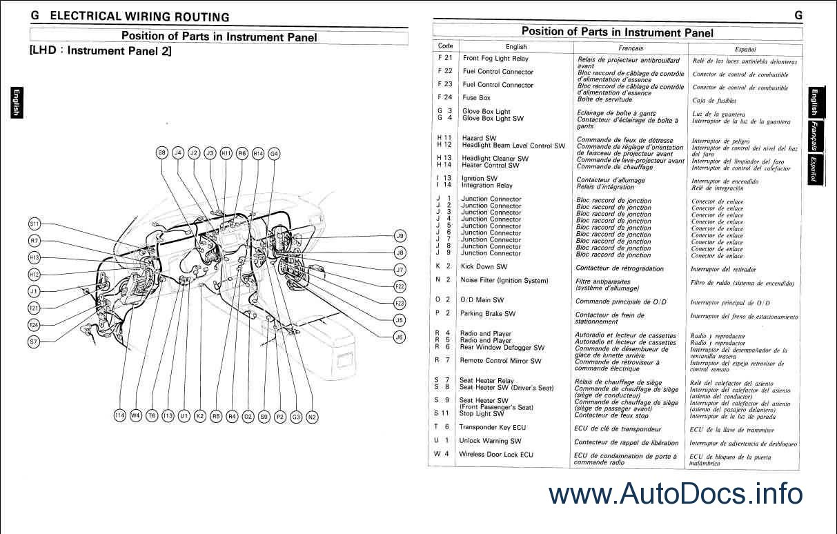 toyota land cruiser station wagon wiring diagram repair