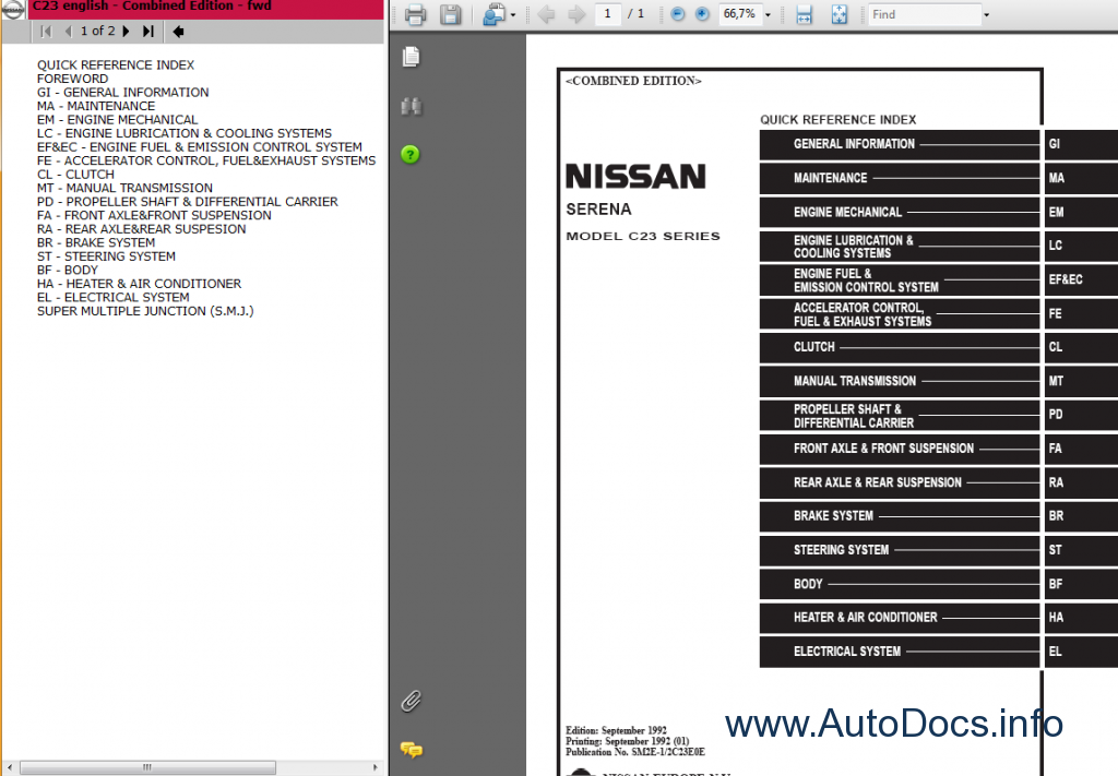 Wiring Diagram For Nissan Navara D22