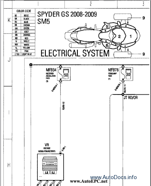 can am spyder rt wiring diagrams hino wiring diagram