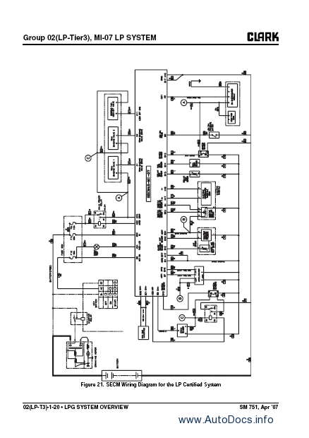 clark forklift ignition wiring harness schematic 2000 frontier ignition wiring diagram schematic clark electric forklift wiring diagram - somurich.com