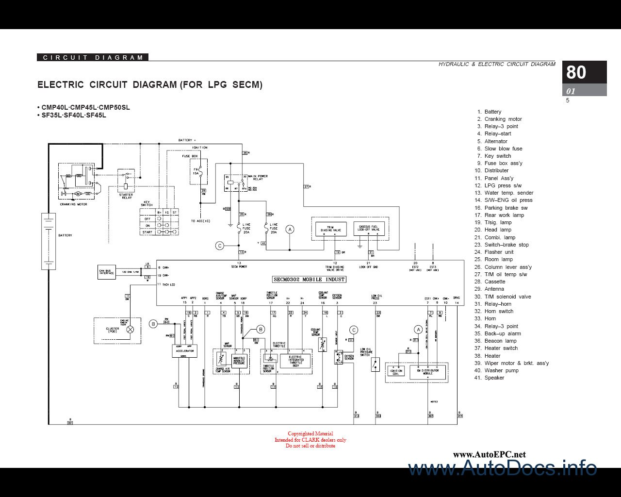 Clark Forklift Fuse Box Location Wiring Diagram Libraries C25b Diagrams U2022clark Truck Parts Pro 2010 Catalog