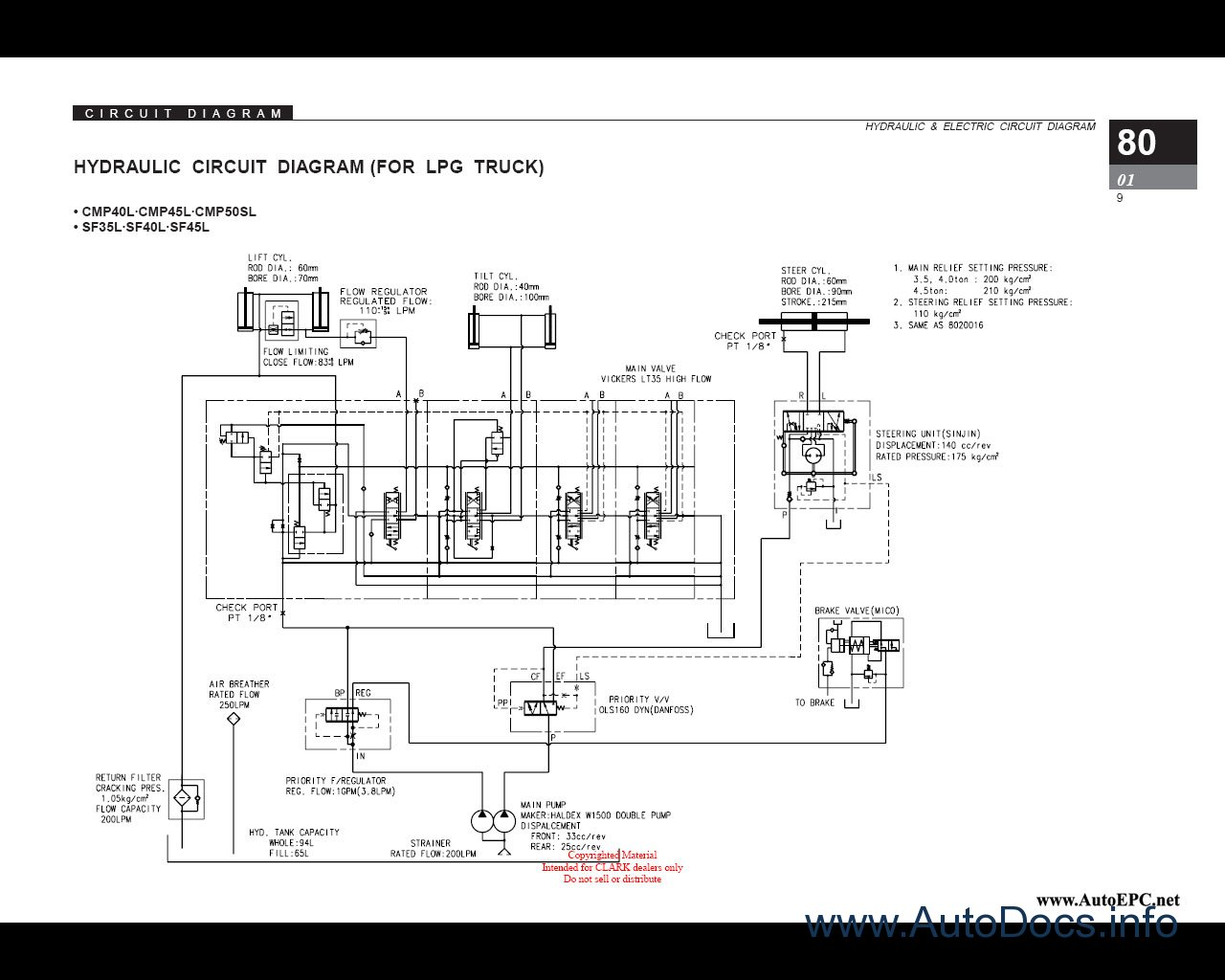 Vehicles Free Download Wiring Diagrams Pictures Wiring Diagrams