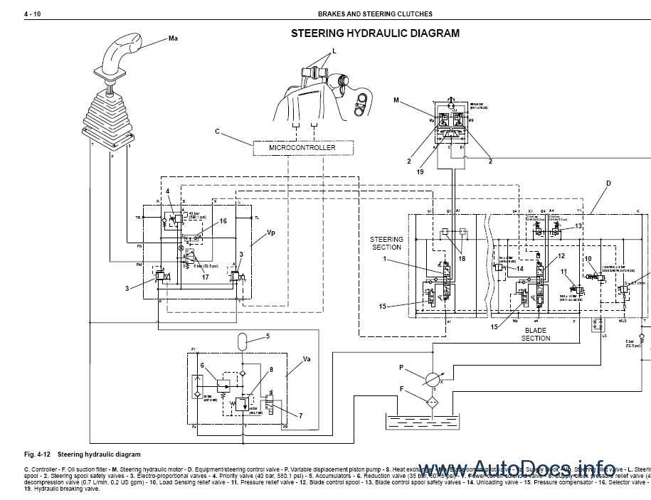 New    Holland    Crawler Dozer D180 Workshop Service Manual repair manual Order   Download