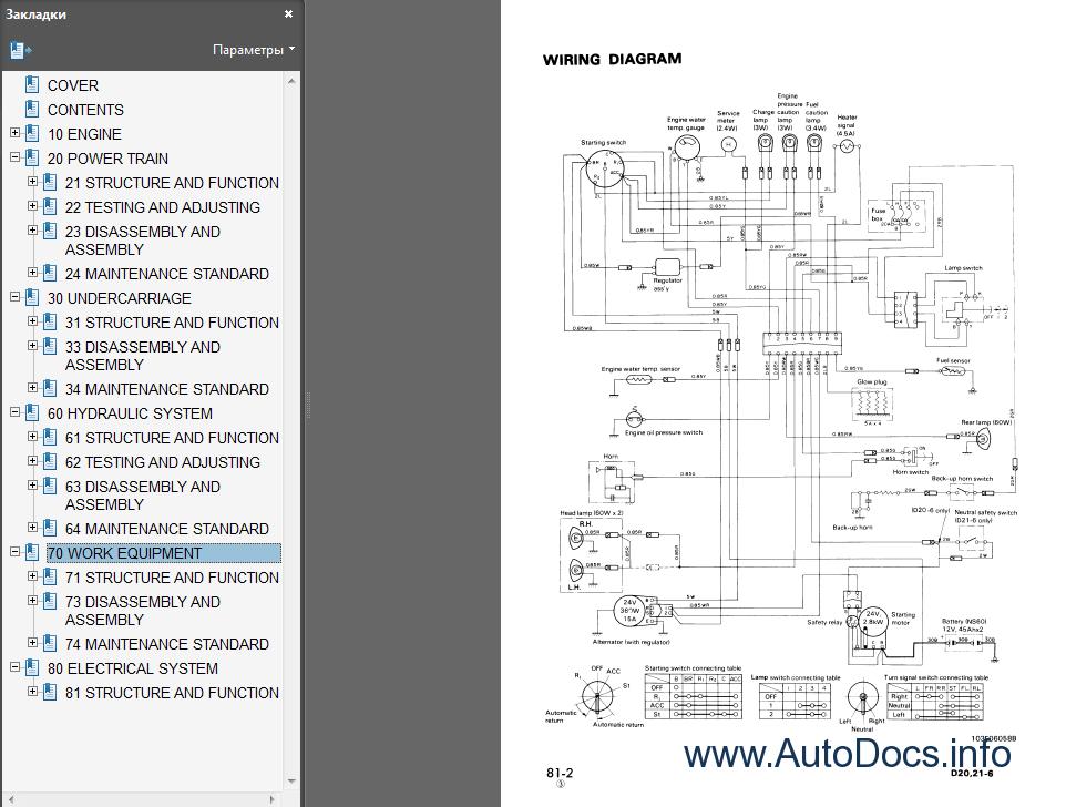 komatsu d20 6 d21 6 d20 7 d21 7 d21a p 8 bulldozer service rh autodocs info Komatsu Forklift Wiring Diagrams FG 25 Komatsu Forklift Wiring Diagram