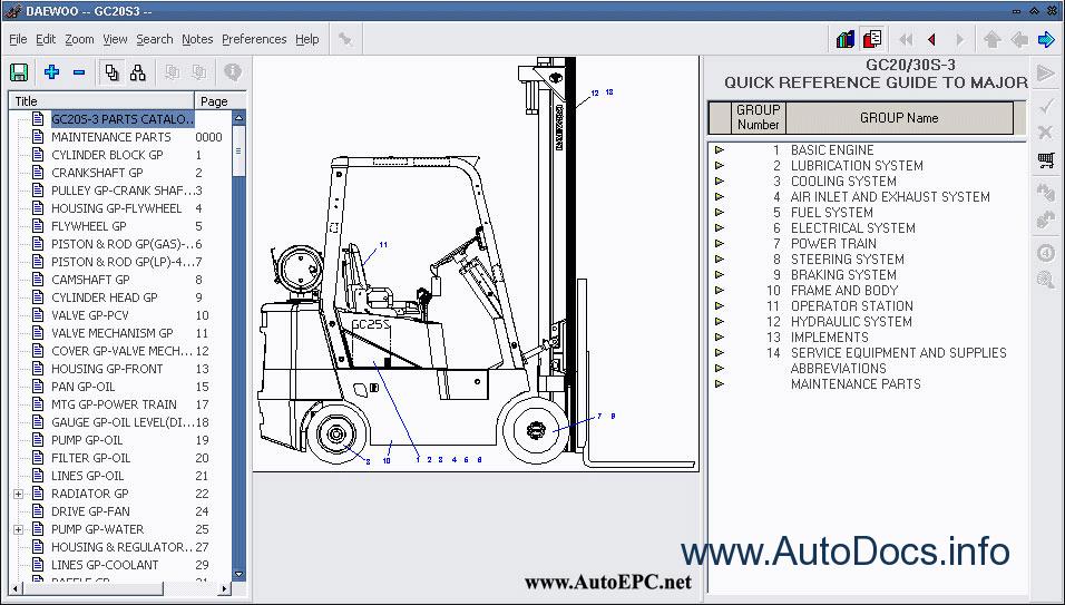 Daewoo Fork Lift Truck Old parts catalog Order & Download on