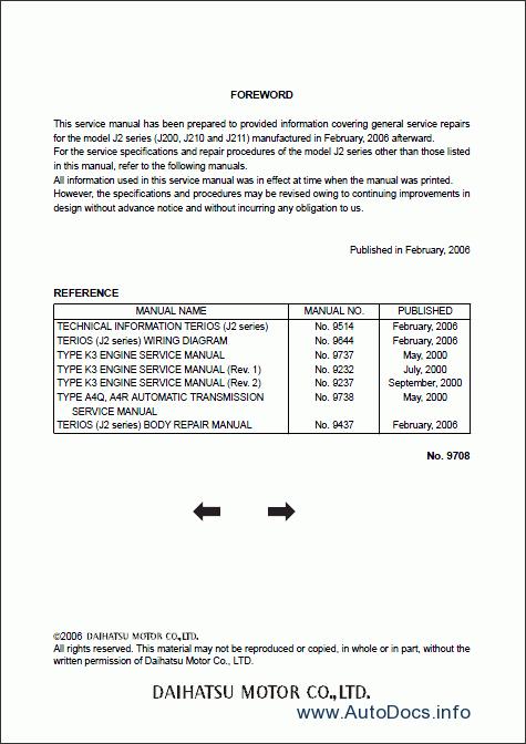 Daihatsu Terios J200  J210  J211 Repair Manual Order  U0026 Download