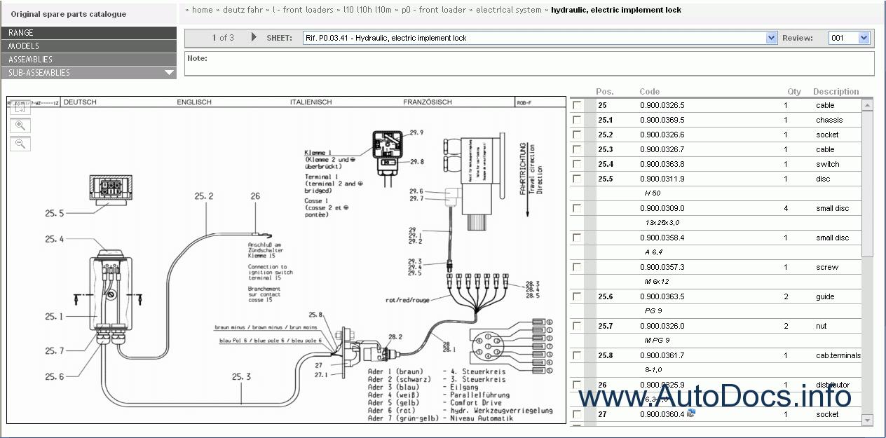 chatillon tcd 200 user manual