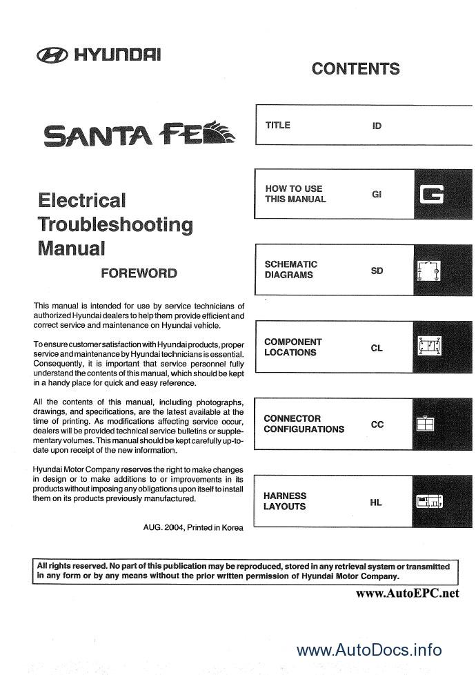 2005 hyundai santa fe repair manual pdf