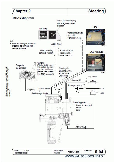 komatsu forklift truck fbrj 2r repair manual order download. Black Bedroom Furniture Sets. Home Design Ideas