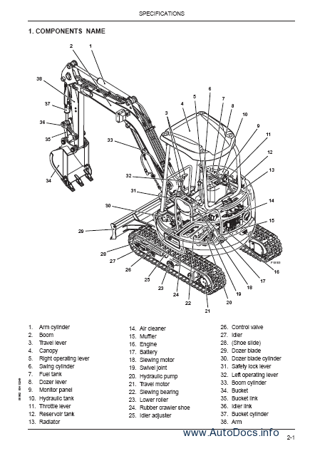 ... manuals Fiat Kobelco Compact Line Workshop Service Repair Manual - 2