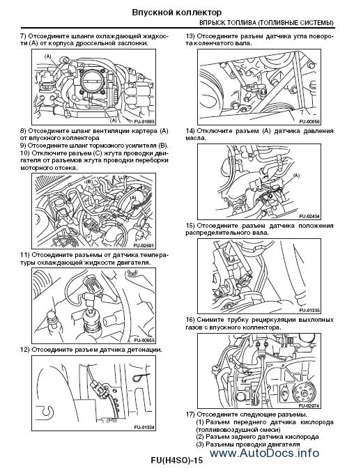 subaru forester body parts catalog