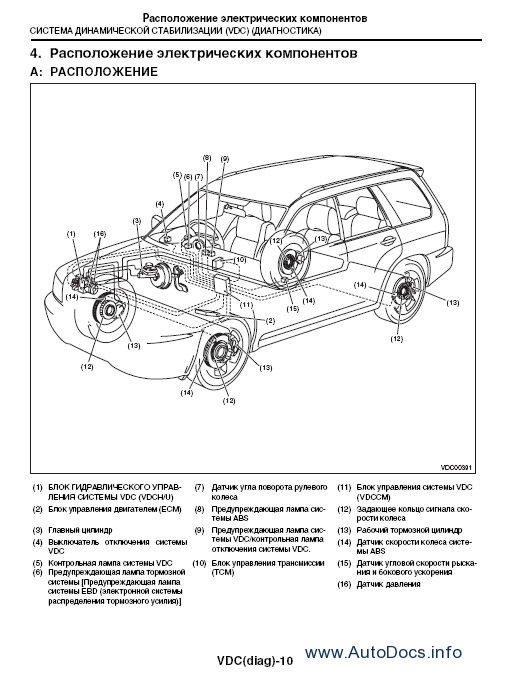 Subaru    Forester 2008 repair manual Order   Download
