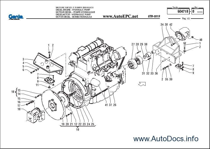 genie forklift spare parts parts catalog order  u0026 download