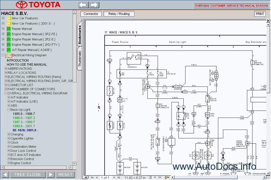 toyota hiace wiring diagram  4 prong wiring harness