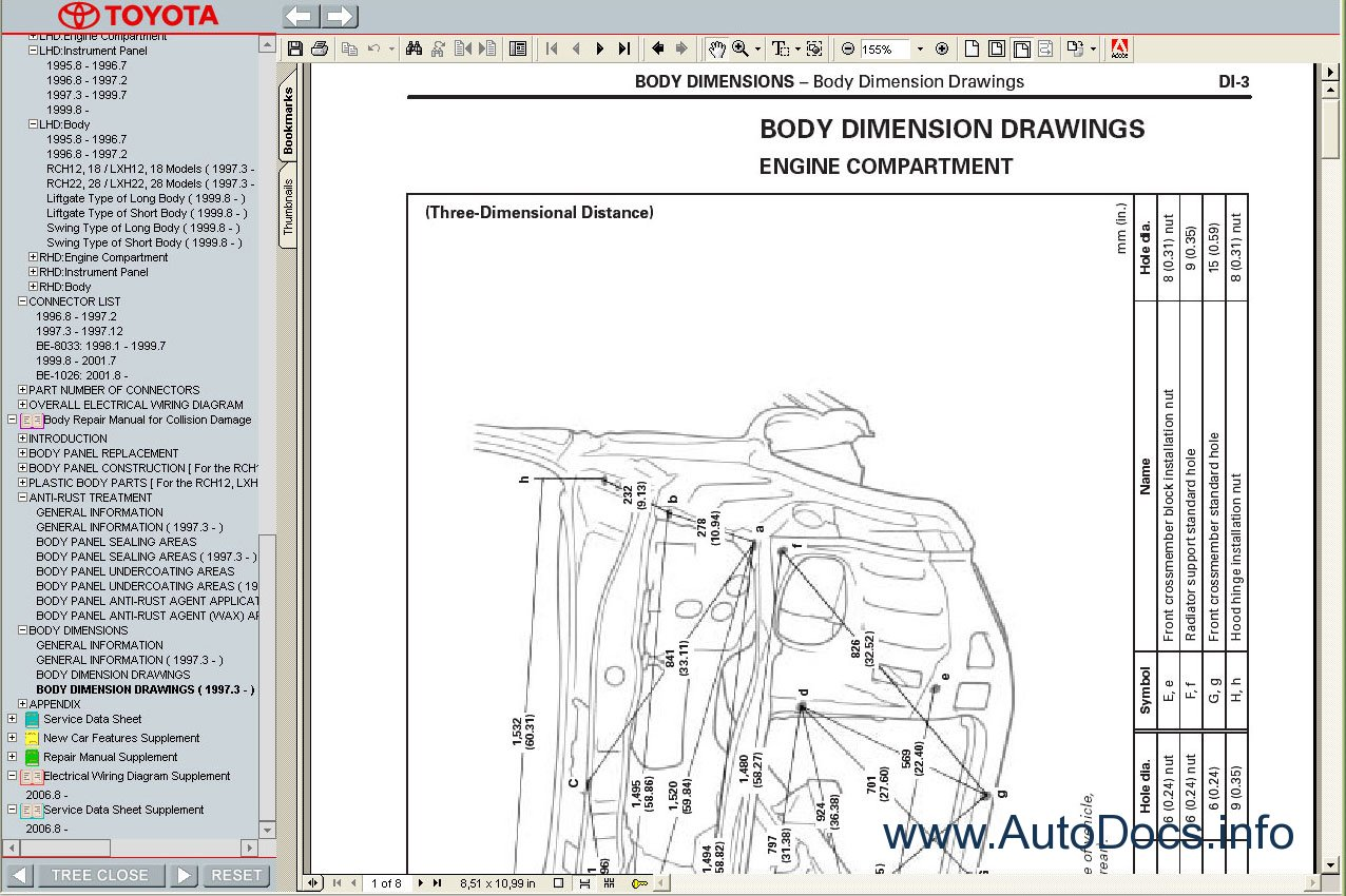 toyota appendix Appendix 2 process analysis the purpose of this appendix is to show you a procedure for analyzing the current condition of a production process this is done to help.