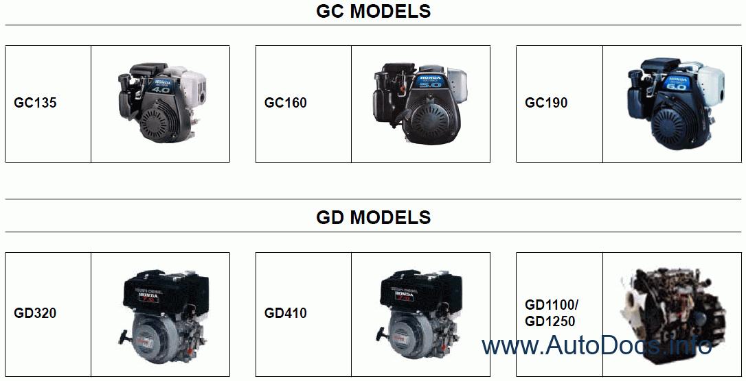 Honda Engines Repair Manual Order  U0026 Download