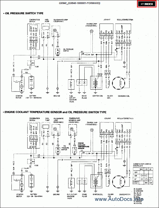 Honda Engines Repair Manual Order Downloadrhautodocsinfo: Honda Gx630 Wiring Diagram At Elf-jo.com