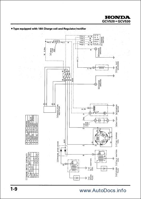 Array - honda outboard spare parts manual  rh   artworkonview org