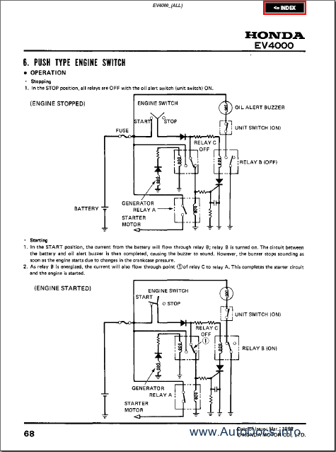 Honda Ex1000 Generator Wiring Diagram : Honda ex generator service manual car interior design