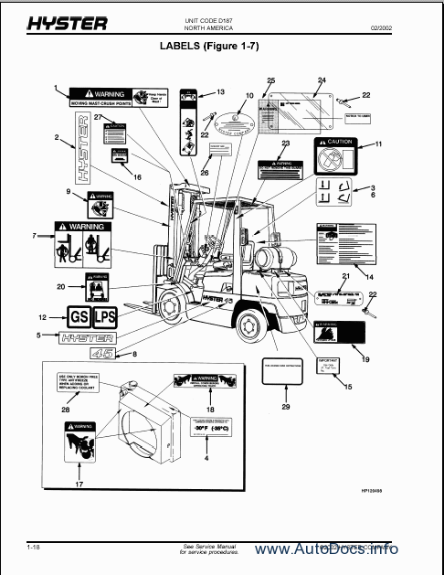 forklift diagram pdf forklift image wiring diagram hyster forklift electronic spare parts catalogue parts manuals on forklift diagram pdf