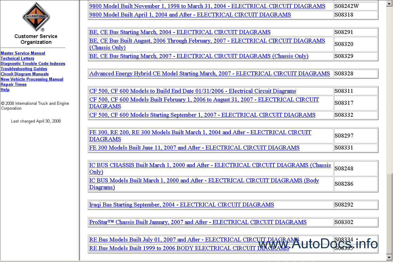 Int4_thumb_tmpl_295bda720f3aee7c05630f3d8a6ca06b international truck isis international service information international truck wiring diagram manual at gsmx.co