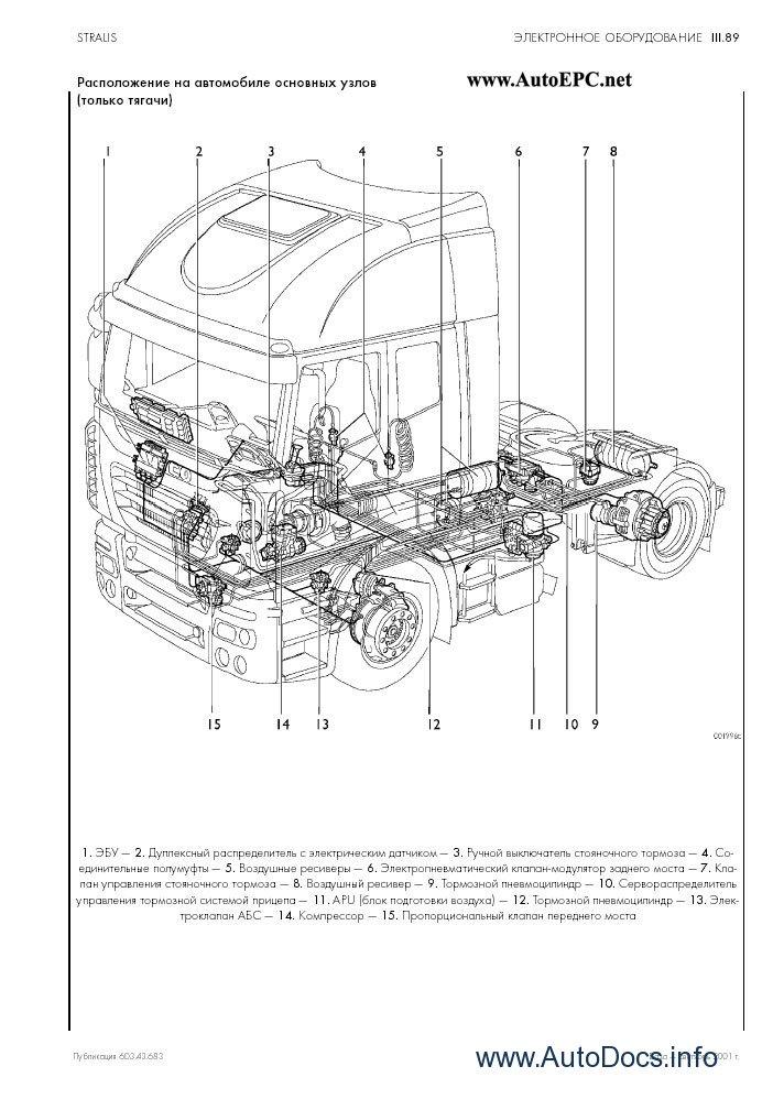 Iveco Stralis Repair Manual Order  U0026 Download