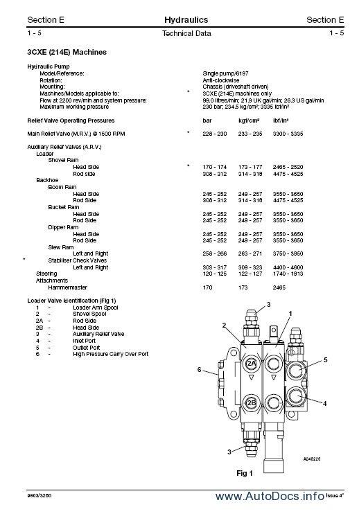 Jcb Service Manuals S1 Repair Manual Order  U0026 Download