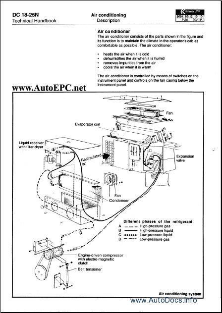 Water Lift Parts : Kalmar lift truck parts catalog repair manual order download