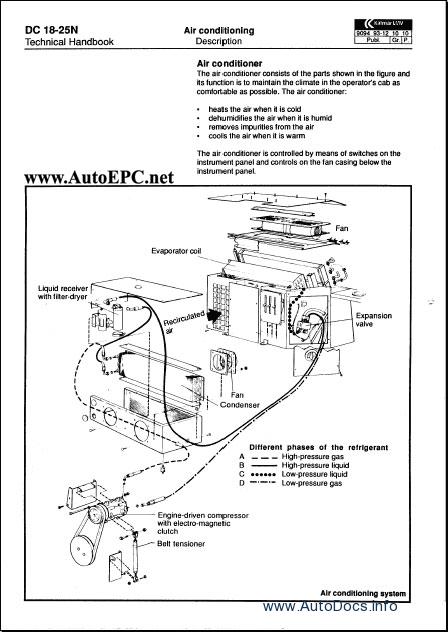 Kalmar Lift Truck parts catalog repair manual Order amp Download