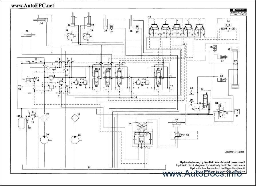 Kalmar Forklift Manual: Kalmar ton forklift cylinder perkins engine