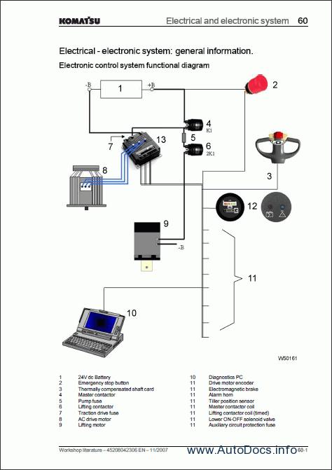 komatsu electric forklift service manual