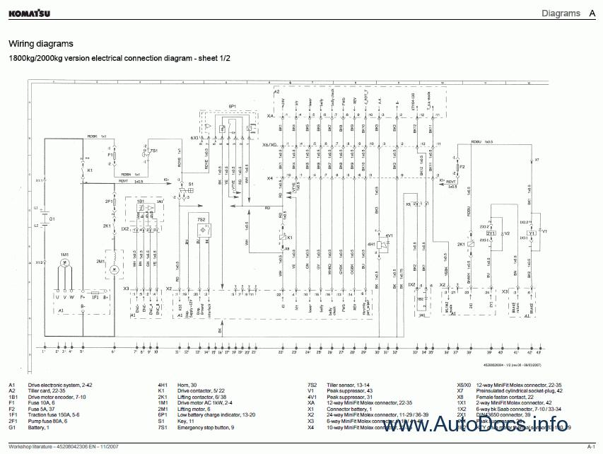 komatsu forklift fg 30 fuse box diagram wiring diagram