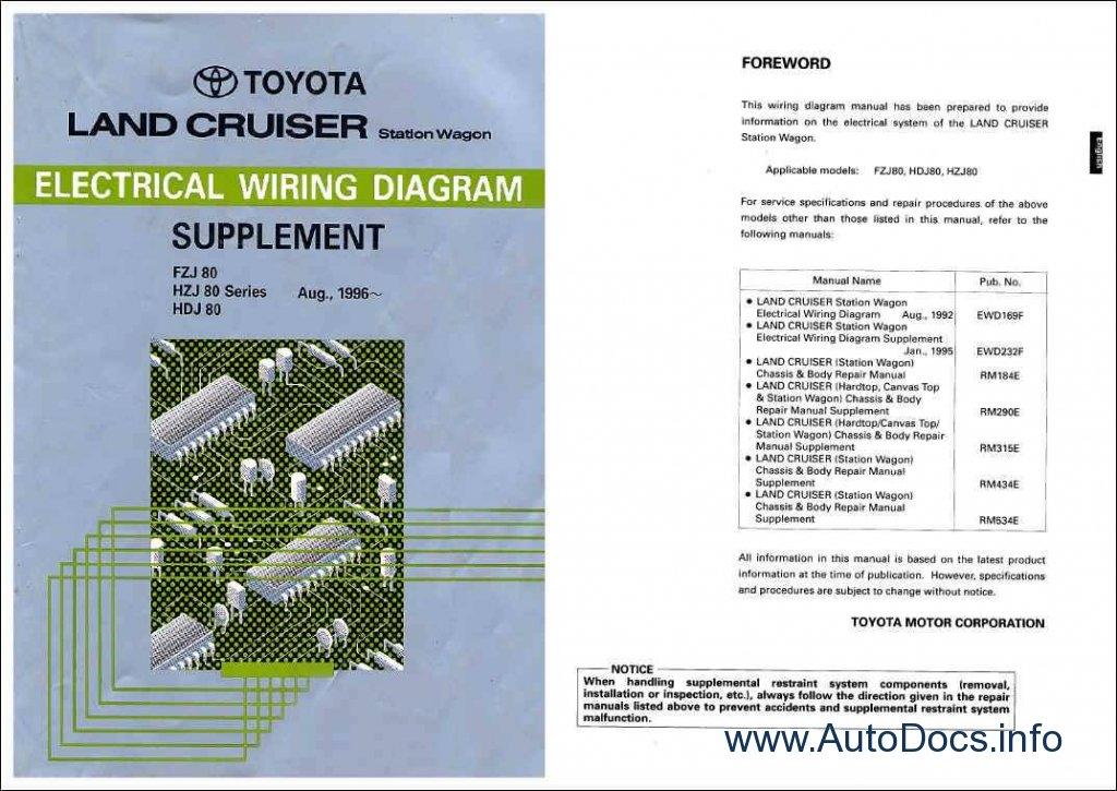 Toyota Land Cruiser Station Wagon Wiring Diagram Repair Manual Order  U0026 Download