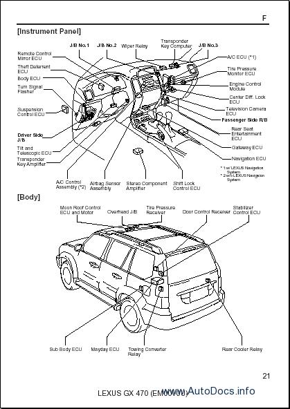 2006 Lexus Gx 470 Electrical Wiring Diagram Manual Download