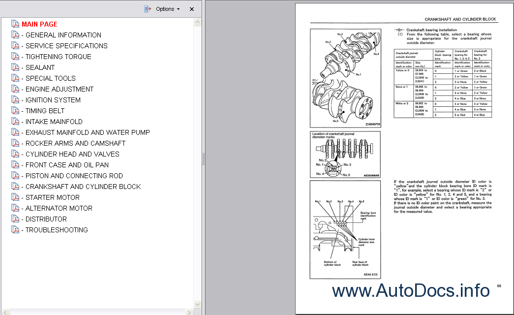 MITSUBISHI 4G63-32HL, 4G64-33HL Diesel Engine repair manual