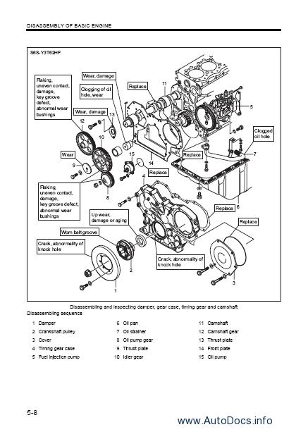 mitsubishi 4g63 engine diagram mitsubishi s6s t diesel engine service manual repair manual order  mitsubishi s6s t diesel engine service