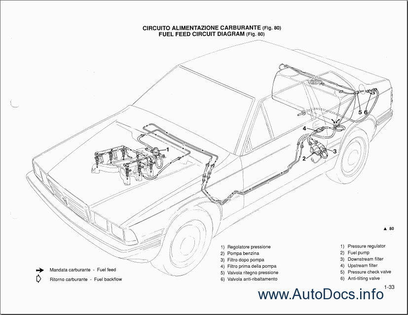 Electrical Ignition likewise Maserati biturbo 222 e 422 spyder e 224v 1983 1993 in addition Design also Chrysler Tc By Maserati Wiring Diagrams further Turbo Engine Diagram. on maserati biturbo engine