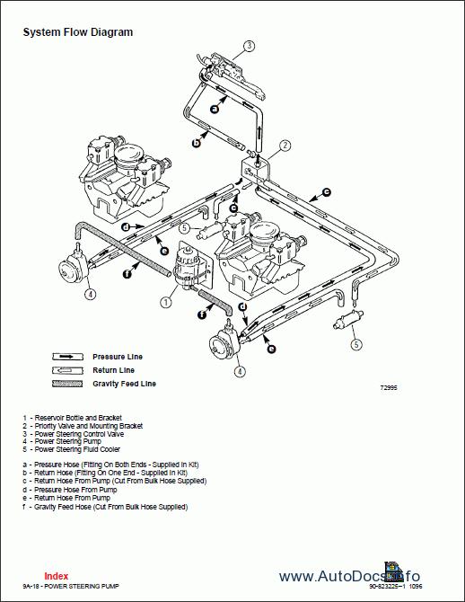 10 Switch Box Wiring Diagram in addition Mercruiser Power Trim Wiring Diagram together with Carrier Infinity Thermostat Wiring Diagram together with Honeywell Wiring Diagram Y Plan besides Wiring Diagram For Pool Pump. on honeywell mercury thermostat wiring