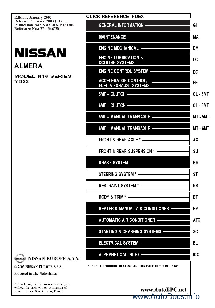 Nissan Almera N16 Series Repair Manual Order  U0026 Download