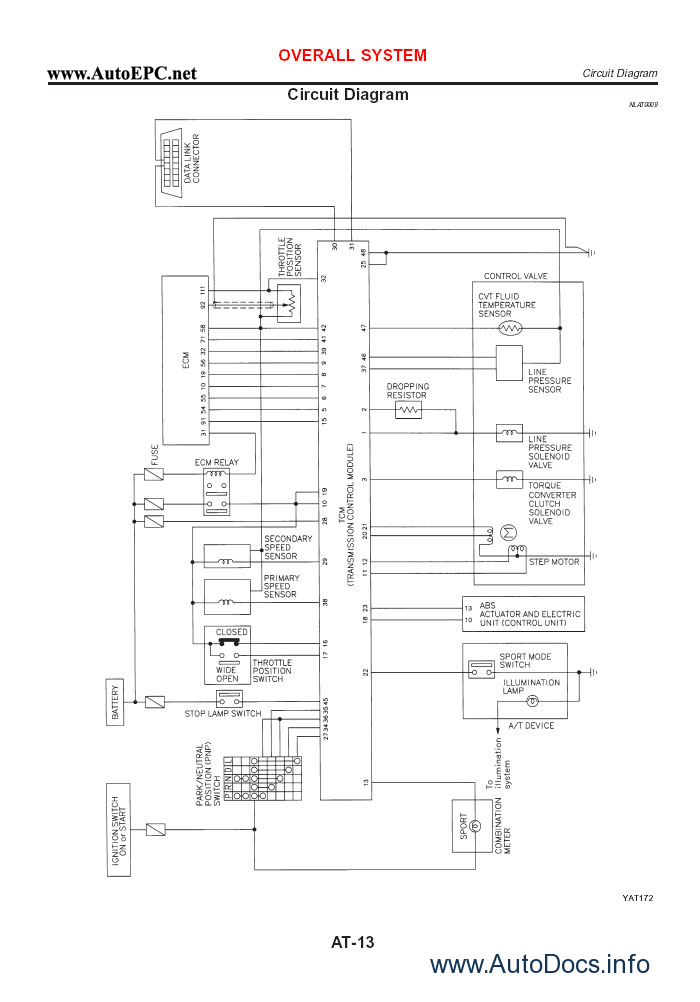Nissan Almera Airbag Wiring Diagram | Www.jzgreentown.com
