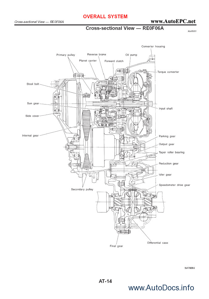 wiring diagram nissan 720